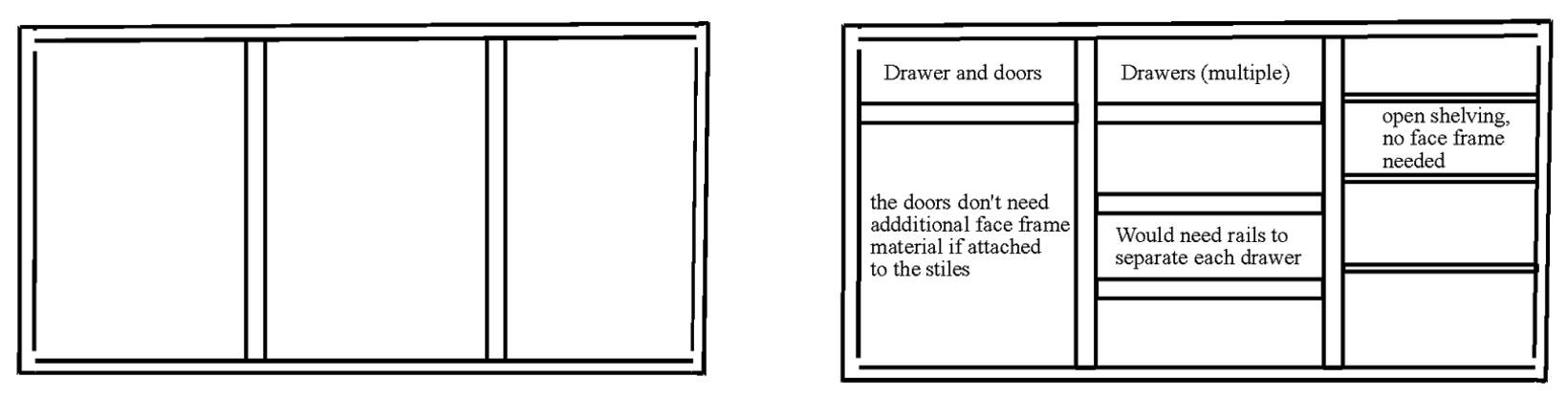 cabinet, division, drawing