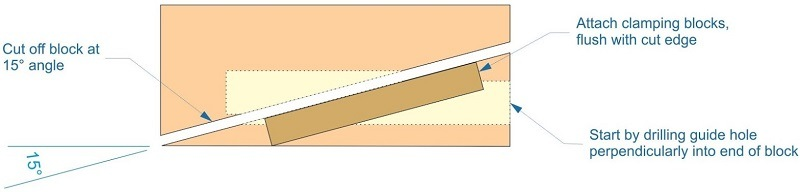 angled hole, jig, drawing