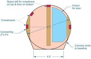 hay bale blind, framework, sketch