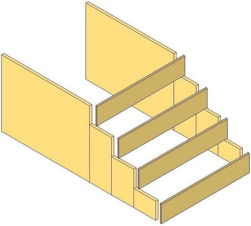 concrete steps, form