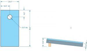 cornhole board, dimensions