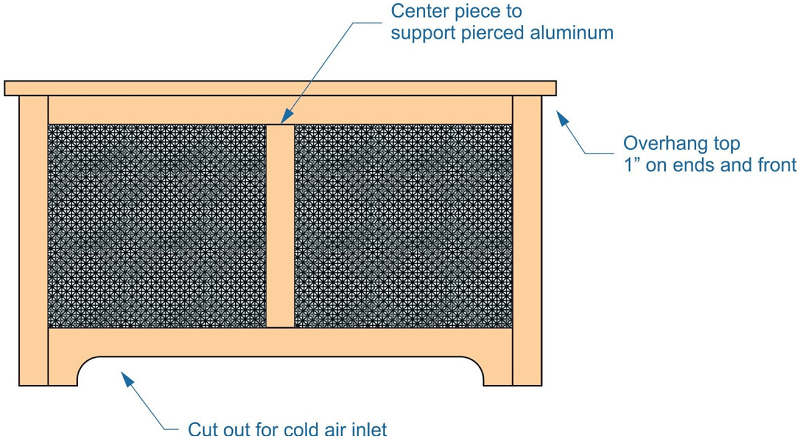 Radiator cover front