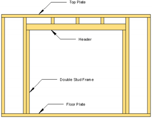 framing, walls, sketch