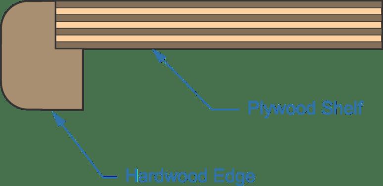 plywood,shelf,hardwood,edge