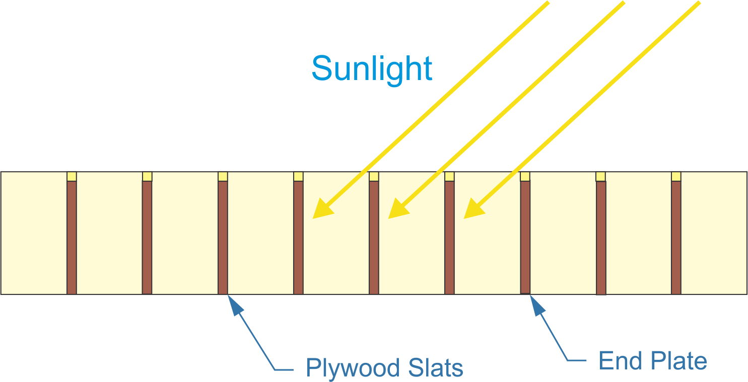 sun shade,slatted shade construction,sunlight,end plate,plywood slats