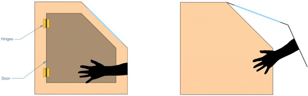 side door, double-hinged door