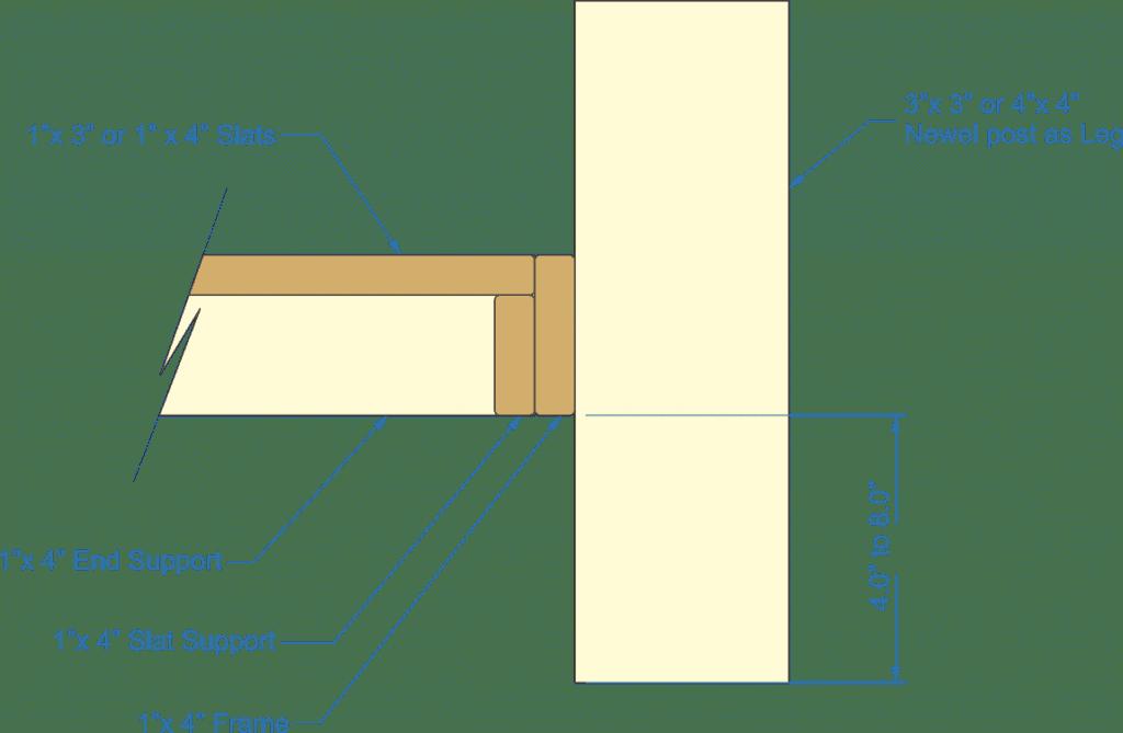 toddler bed, basic structure cross, slats, end support, frame, newel post
