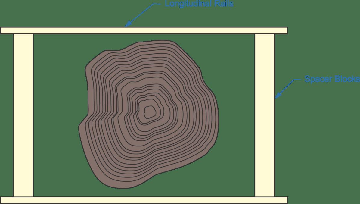 longitudinal rails, spacer blocks