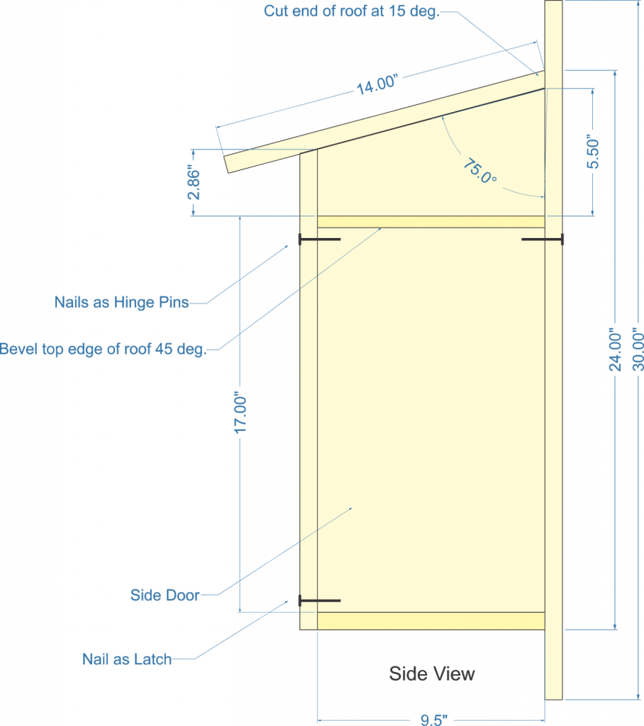 side view, nails as latch, side door, bevel top edge of roof, nails as hinge pins