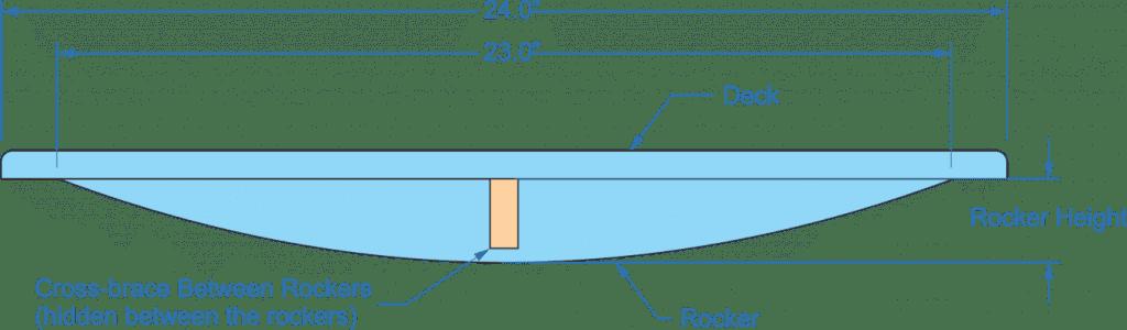 rocker board dimensions, deck